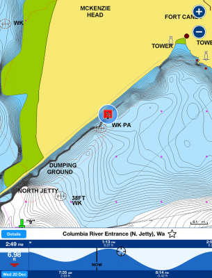 Tides