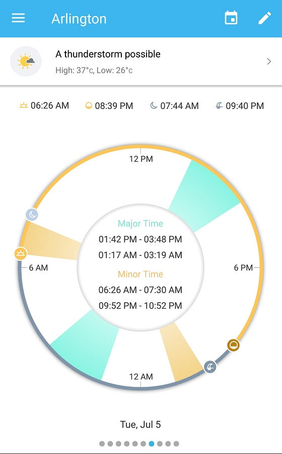 Revolutionary app calculates best fishing days and times for Fishing forecast accuweather